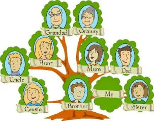 best-25-family-tree-templates-ideas-on-pinterest-free-family-images-of-family-trees